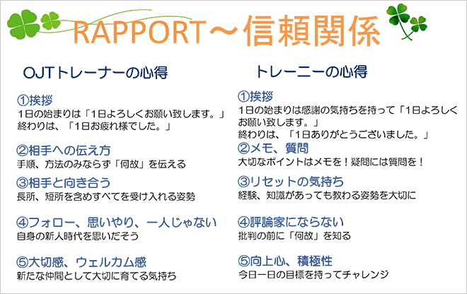 RAPPORT〜信頼関係